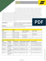 Esab, OK Flux 10.71 (30.06.16), 420014-en_US-FactSheet_Main-01