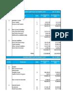 Balance Sheet of AMUL