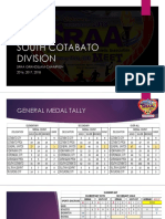 South Cotabato Division medal tally