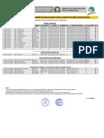 Plazas Vacantes - Auxiliares de Educación. 2018 - II
