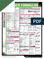 33471063 SC Physics Formulas