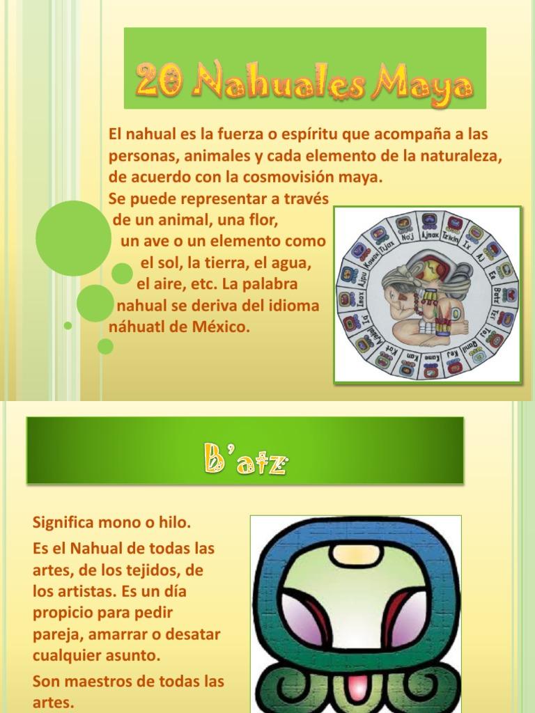 Maya nahuales Calendario Maya