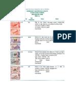Características Generales de Los Billetes