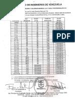 Tabulador de CIV nov 2017.pdf