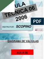 Umec 06 2006 Scopino Motor