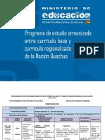 Planes y Programas Armonizados CB y CR