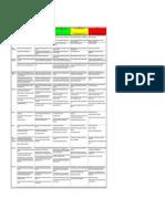 Measures Tool Kit Assessment Matrix for Peer Review April 2012 (1) (1)
