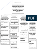 Mapa Conceptual Analisis