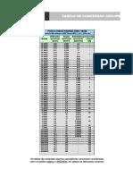 Tabela Conversão AWG MM