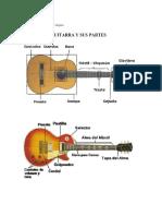 Partitura Iniciacion Guitarra