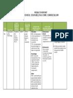 curriculum results report