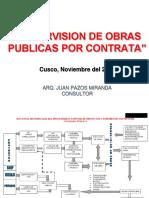 3 SUPERVISION DE OBRA CUSCO CAP 2012.pptx