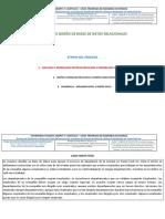 FORMATOS - ANALISIS_UNAD_TIESTO_TECH_BDB Y BDA FASE1 (1).docx