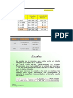 Altura y Posición de Dispositivos Eléctricos en Una Vivienda