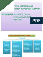 componentesdedesarrollohumano-100429130923-phpapp01