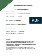 Formacion de Compuestos Quimicos Inorganicos