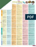 Niveles_de_Aprendizaje_Bíblicopdf.pdf
