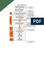 PROCESO_COM_N_PENAL.pdf;filename*= UTF-8''PROCESO COMÚN PENAL.pdf