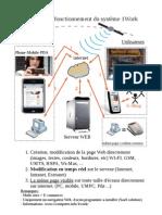 1work SaaS cms mobile pda Web3.0 Web2.0 Web Webmaster