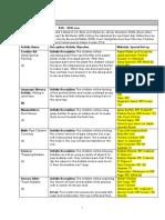 preschool lesson 4  portfolio