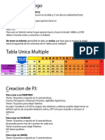 Manual In Nomine Satanis Resumen Español