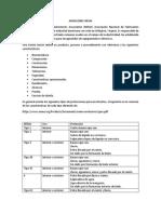 Tarea 4. Diseño de Equipo. NEMA y Corrientesword..PDF