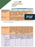 anexo1rbricadocumentoproyectointegrador-140716134728-phpapp01