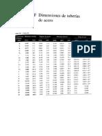 Dimensiones Tuberia de Acero.doc