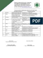 4.1.3. EP.1 Perubahan Regulasi