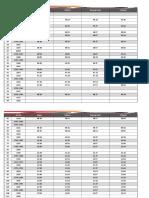 Commuterline Schedule Update 22 July 2017 Yellow Line Bogor Jatinegara