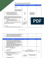Daftar Objek dan tarif pajak.rtf
