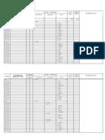 kode Administrasi Kab-desa Sejatim.pdf