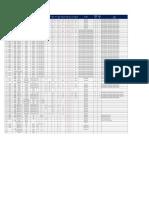 Listado Correas CDA Actualizado 2017