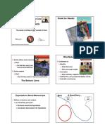 Workshop Publicação de Artigo Científico 2