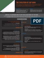 The Evolution of SAP HANA - Copy