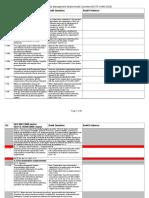 Checklist Ts