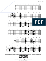 Bbt Bass Scale Major f