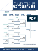 2018 ACC Tournament bracket