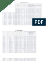 Cuadro Fondos Comunes de Inversion. 02-03-2017