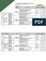 Docificacion TIC PRIMARIA/SECUNDARIA y Fisica 10mo Febrero-junio 2018