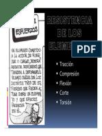 03 - resistencia de los elementos.pdf