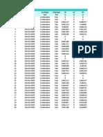 Excel - Exportado