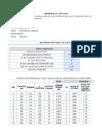 Cálculo de Caudales de ALCANTARILLADO