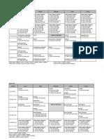 Horario Inglés 1er semestre 2018 (2).pdf