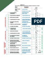 Procedimientos.pdf