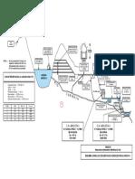 Sistema Hidráulico CCHH Aricota -Model