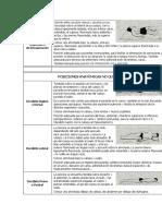 Posiciones Anatómicas Quirúrgicas y No Quirúrgicas
