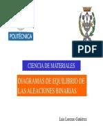 Tema 4 - Diagramas de Equilibrio de Las Aleaciones