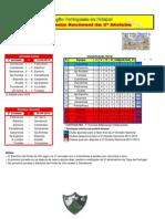 Resultados da 1ª Jornada do Campeonato Nacional da 2ª Divisão Sul em Futebol