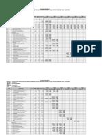 Cronograma de Avances de Obra Valorizados